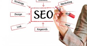 Puntos básicos para comenzar a posicionar tu web