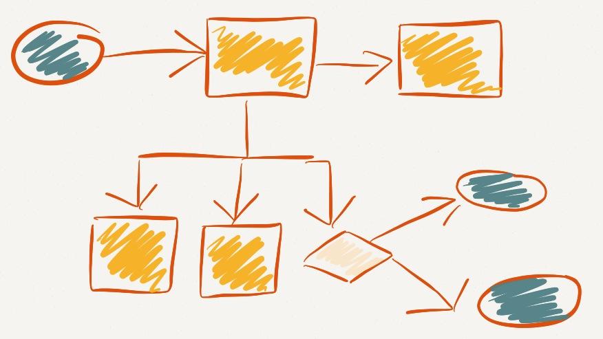 redefinidas_diagrama_flujo