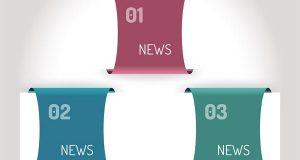 Cómo integrar una página de noticias en la web