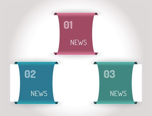 Noticias y posicionamiento SEO
