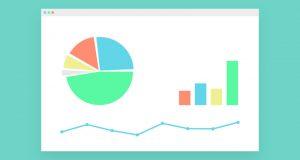 Cómo medir las visitas de tu web desde diferentes herramientas